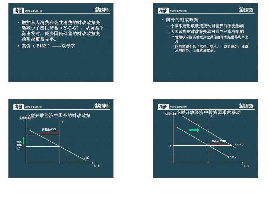 曼昆宏观经济学(三十一)