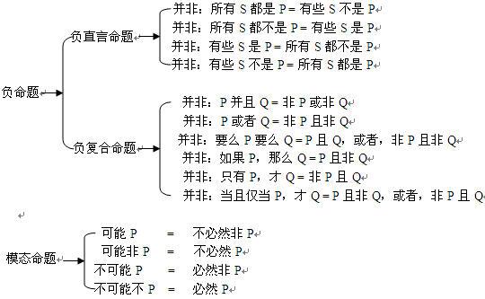 逻辑电路图符号 国际