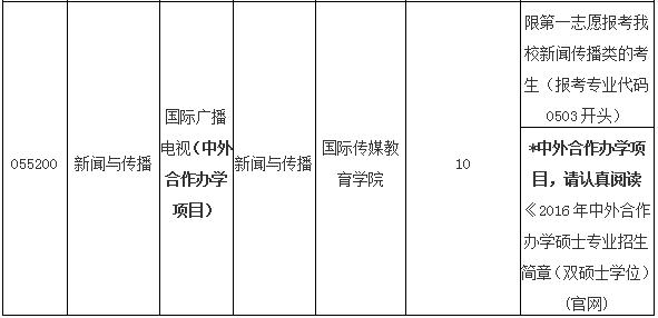 2016年中国传媒大学部分专业接收调剂生的通知