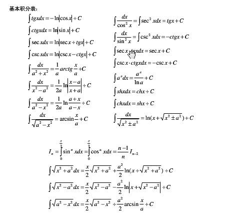 高等数学公式之基本积分表
